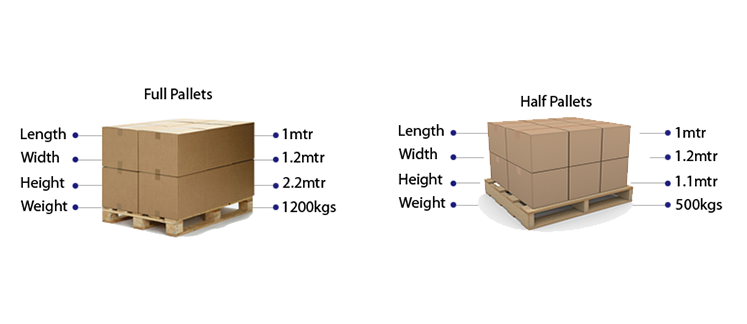 International courier delivery company