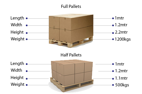 Next day pallet courier service